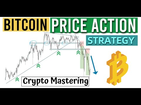 Bitcoin - BTCUSD Cryptocurrency Trading Strategy | Price Action Trading Strategy | Trade Like A Pro