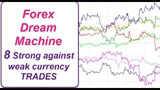 See 8 Forex trades made by the Dream Machine EA. Strong currencies traded against weak currencies