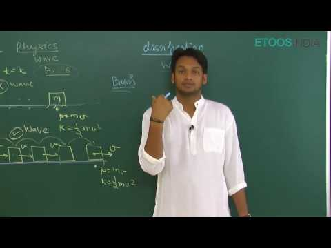 Waves Video Lecture of physics for IIT-JEE Main & Advanced by NKC Sir