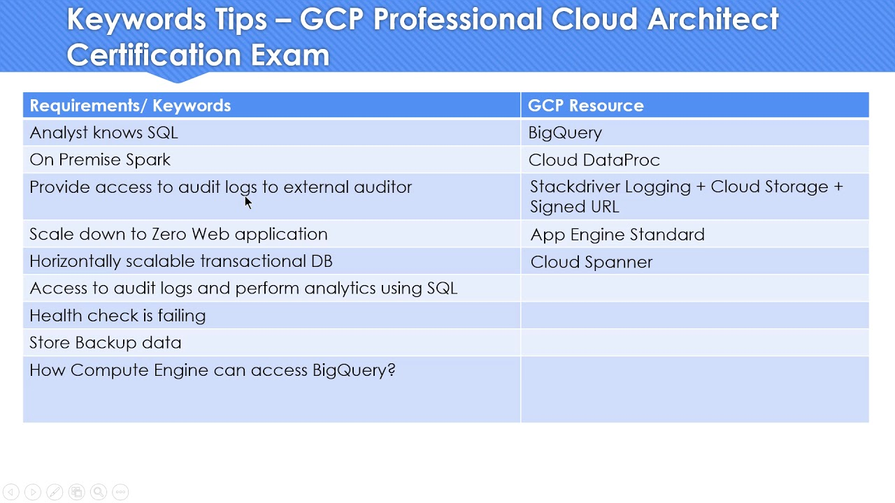 Keyword Tips on GCP Professional Cloud Architect Certification Exam