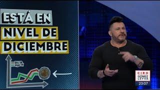 ¿Qué tanto afecta a la economía que el dólar suba de precio? | Noticias con Ciro Gómez Leyva