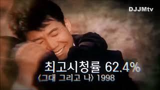 Rich Family's Son( Korean Drama)  Teaser 1 Full Video