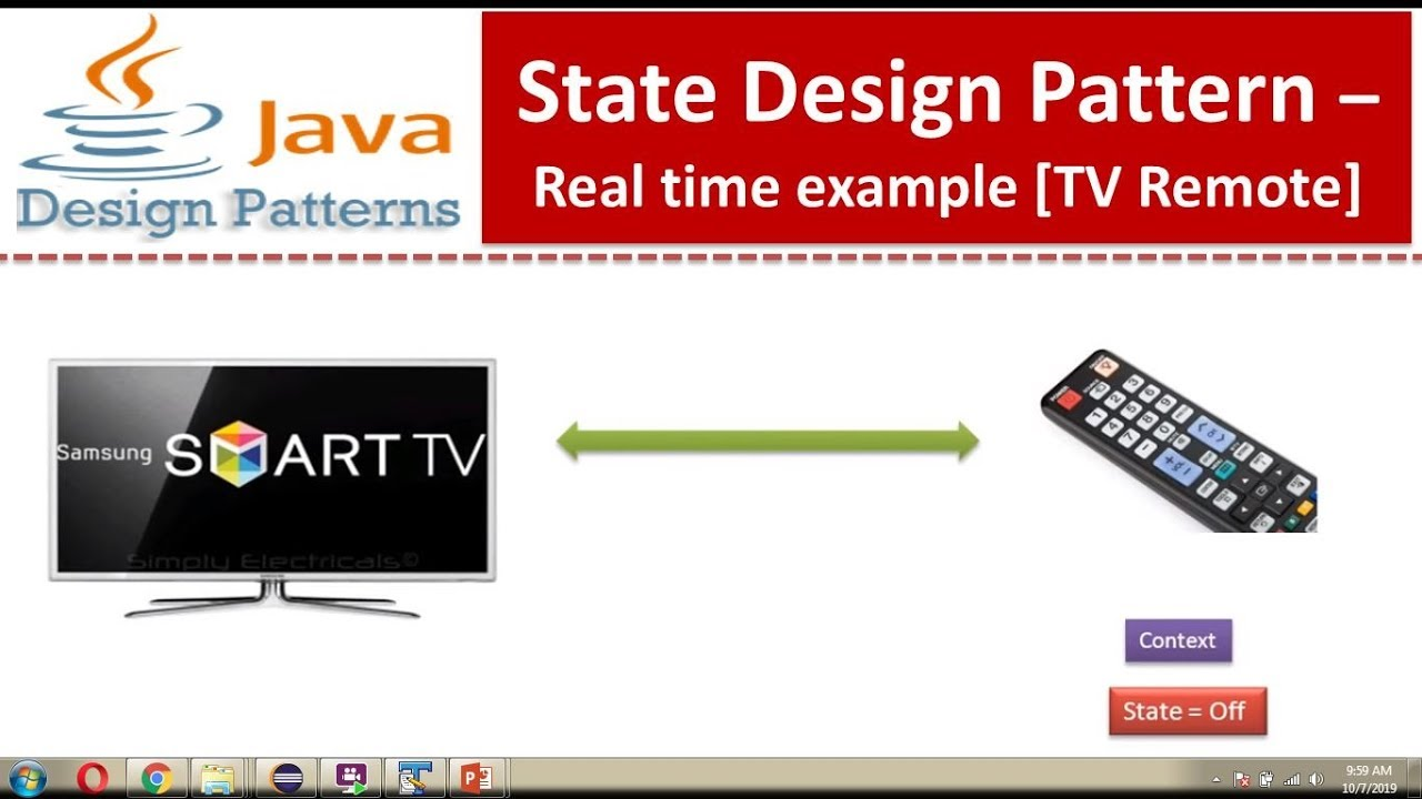 State Design Pattern Real Time Example Tv Remote Pattern Design