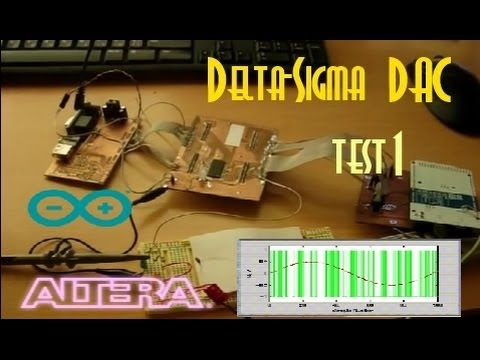 Delta Sigma DAC Test#1