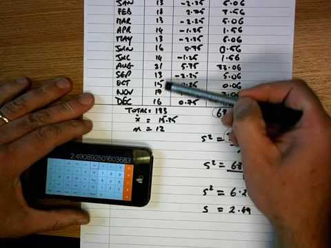 How To... Calculate Variance and Standard Deviation (By Hand)