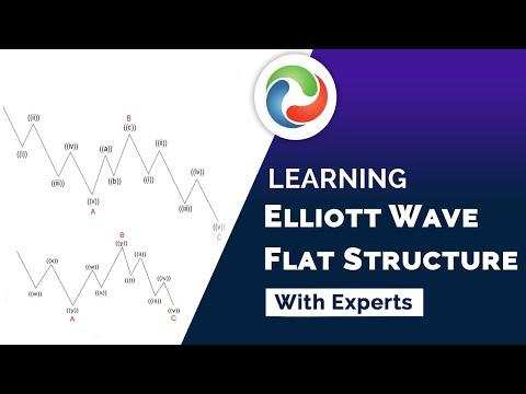 Learning Elliott Wave Flat Structure