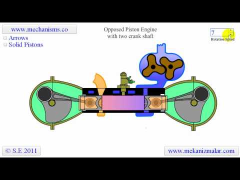 Opposed Piston Engine with two cranks - YouTube