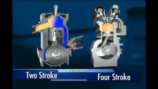 видео Отличие двухтактного двигателя от четырехтактного