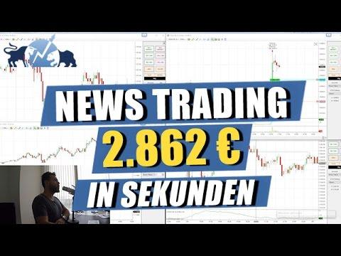 Nonfarm Payrolls Live Trading #TradeDerWoche