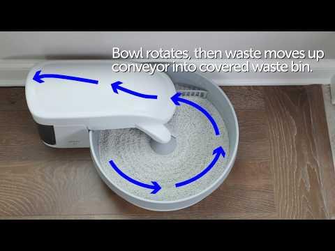 PetSafe® Simply Clean™ Automatic Litter Box - EN