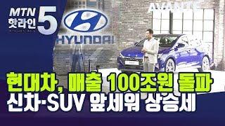 현대차, 사상 첫 매출 100조원 돌파… 제네시스·SUV 앞세워 상승세
