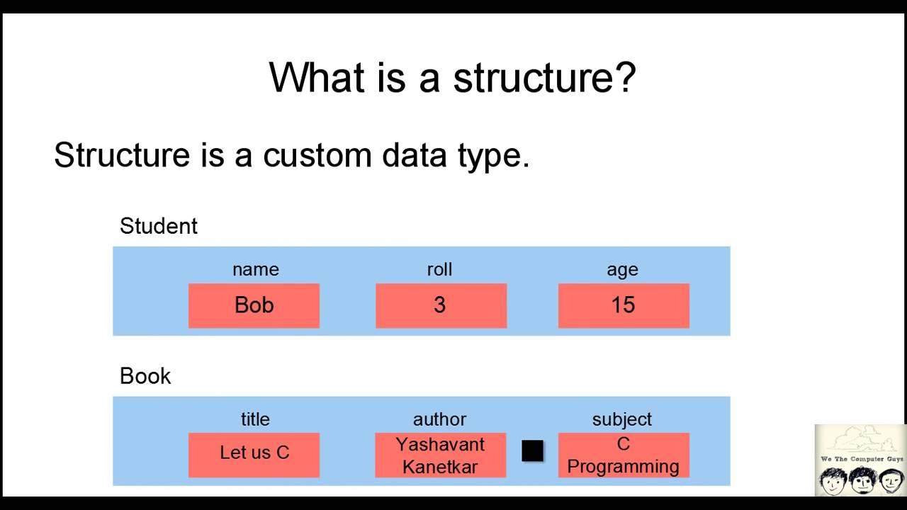 C programming language tutorial advanced structures hd youtube c programming language tutorial advanced structures hd baditri Gallery