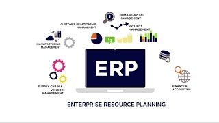 Enterprise resource planning (erp) is a business process management software that allows an organization to use system of integrated applications manage...