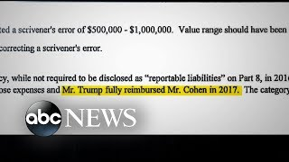 Trump's annual financial report disclosed