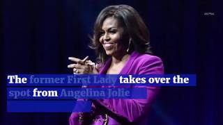 Michelle Obama Named World's Most Admired Woman