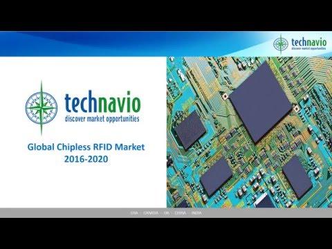 Global Chipless RFID Market 2016-2020