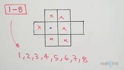 Acomodar los números del 1 al 8 en una figura