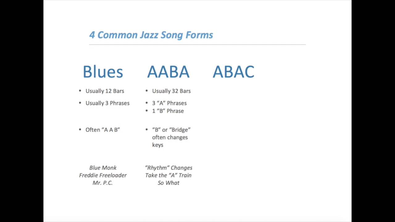 Modern Drummer Series: Common Jazz Forms, Part 1 - YouTube