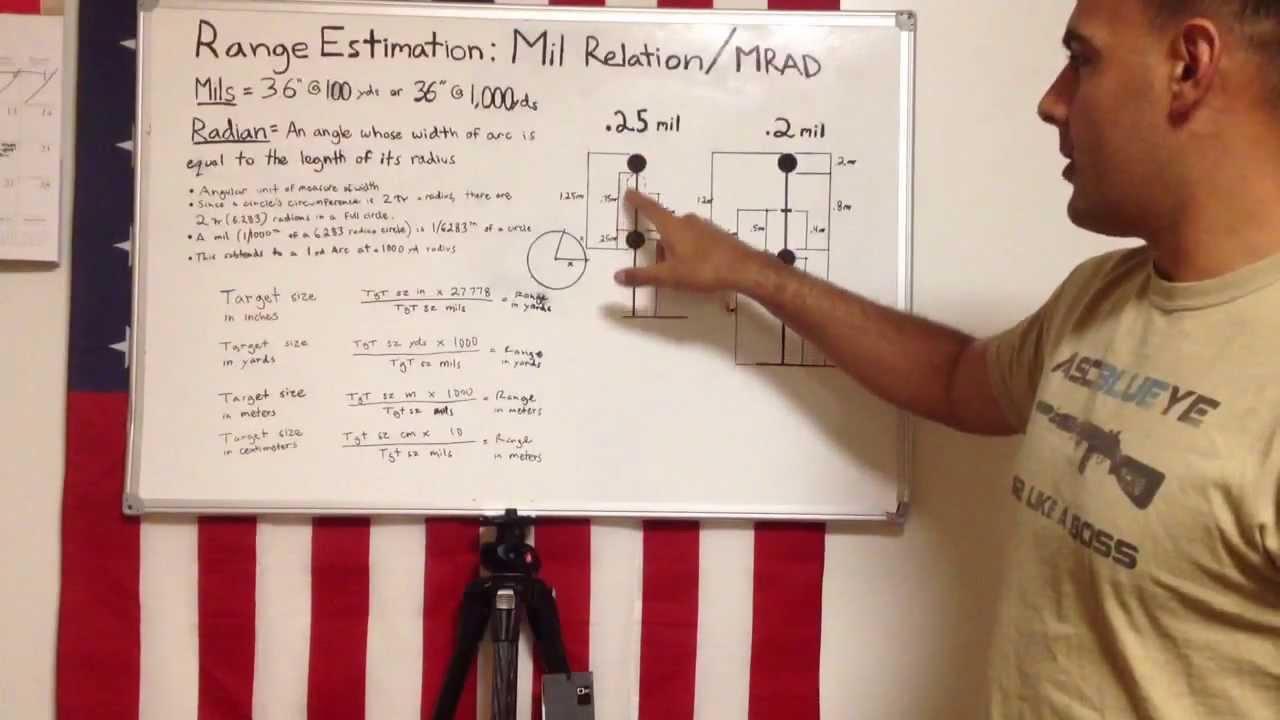 Milliradian (mrad) Mikem0331  Youtube