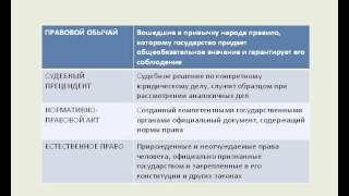 Презентация на тему Источники права и соотношение нормативных актов
