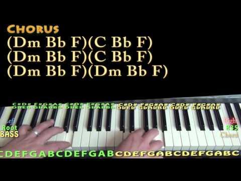 Ophelia (Lumineers) Piano Lesson Chord Chart
