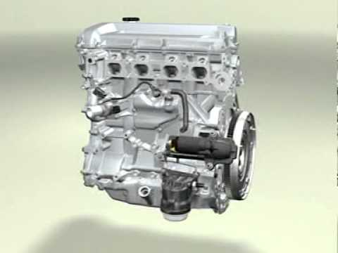 para los que no saben asi funciona un motor otto dohc con inyeccion indirecta