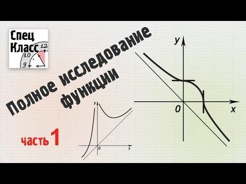 школьный курс алгебры, тригонометрия, начала анализа