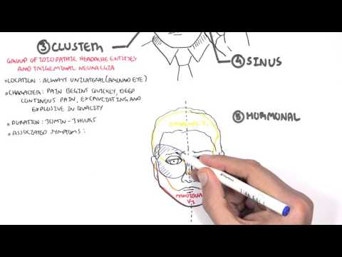 Headache - Overview (types, signs and symptoms, treatment)