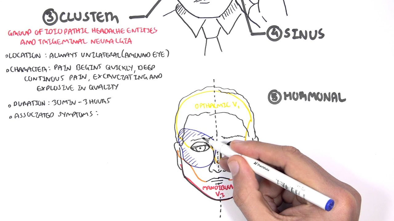 hight resolution of headache overview types signs and symptoms treatment