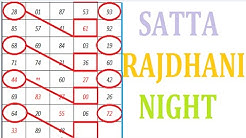 MATKA RAJDHANI NIGHT 02-04-2020 SINGLE OPEN TRICK SATTA BAZAR ONLINE PLAY सट्टा मटका ऑनलाइन खेल