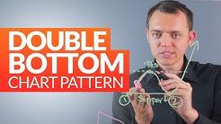 Double Bottom (Reversal) Stock Chart Pattern: Technical Analysis Ep 200