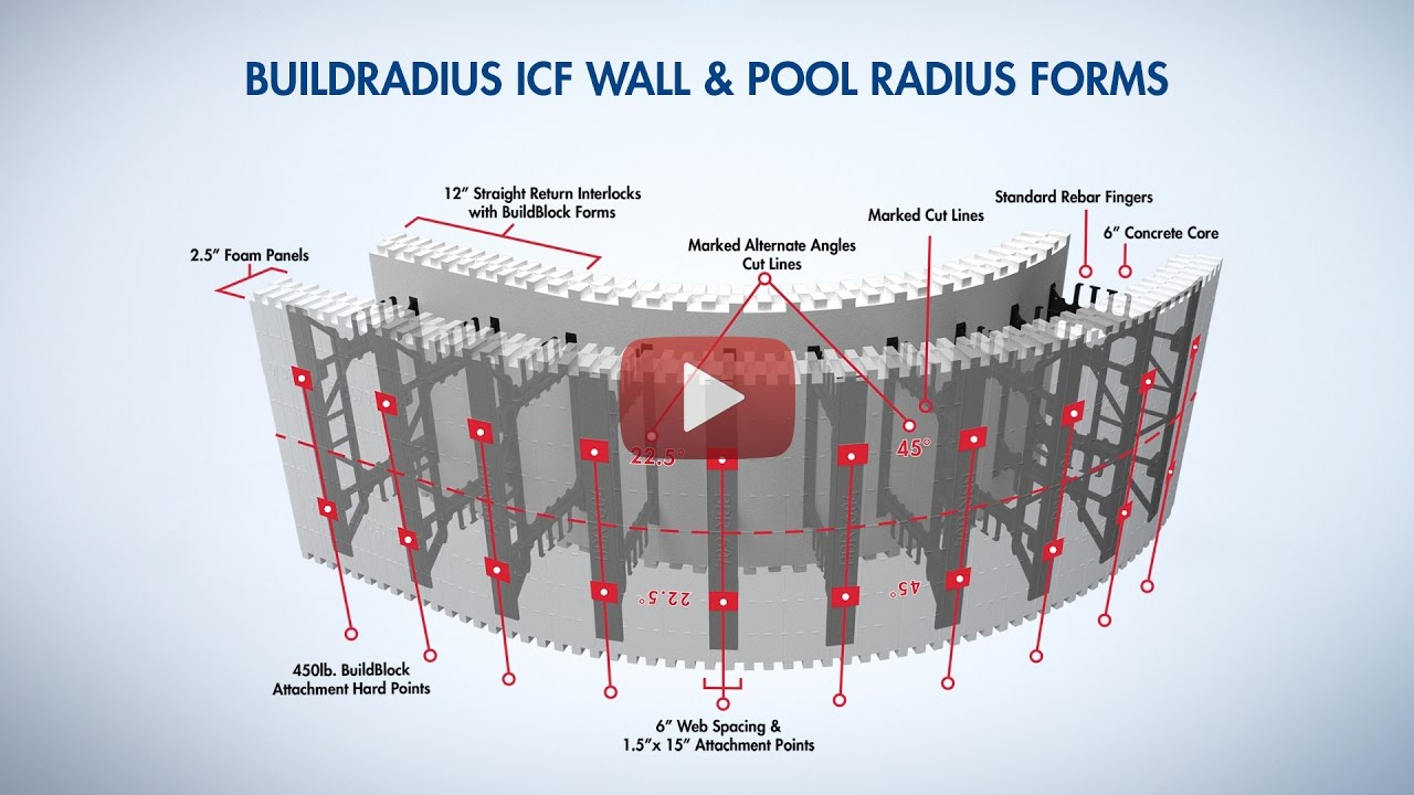 BuildRadius Wall & Pool ICF Radius Forms - BuildBlock ... on art house plans, circular house plans, plain and simple house plans, country house plans, contemporary house plans, simple one level house plans, ranch house plans, small house plans, ici house plans, timber frame house plans, cottage house plans, thermasteel house plans, european custom house plans, beach house plans, spy house plans, sip home plans, concrete house plans, insulated concrete home plans, sap house plans, scottish mansion house plans,