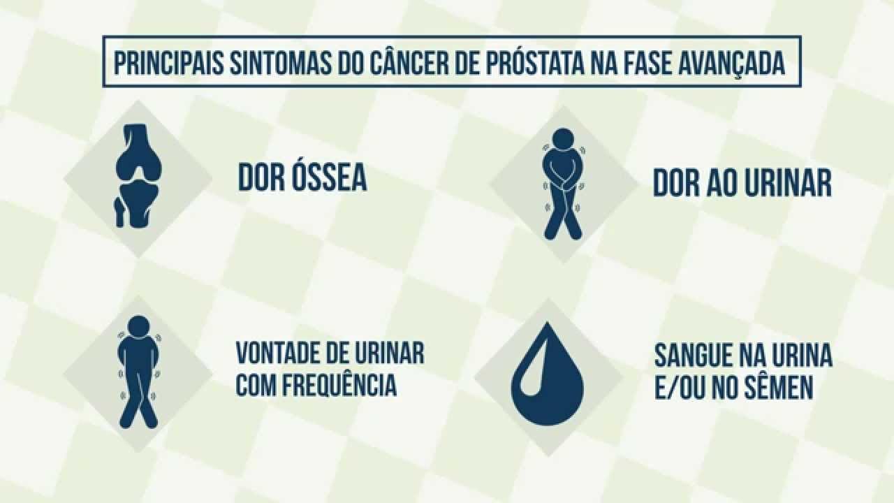 sinais e sintomas do cancer de prostata