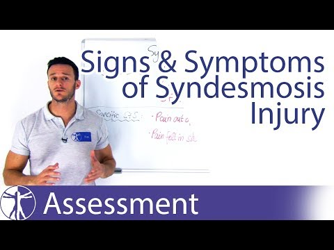 Syndesmosis Injury – Signs & Symptoms