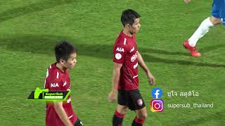 FULL Highlight Muangthong united 1-0 Chonburi fc