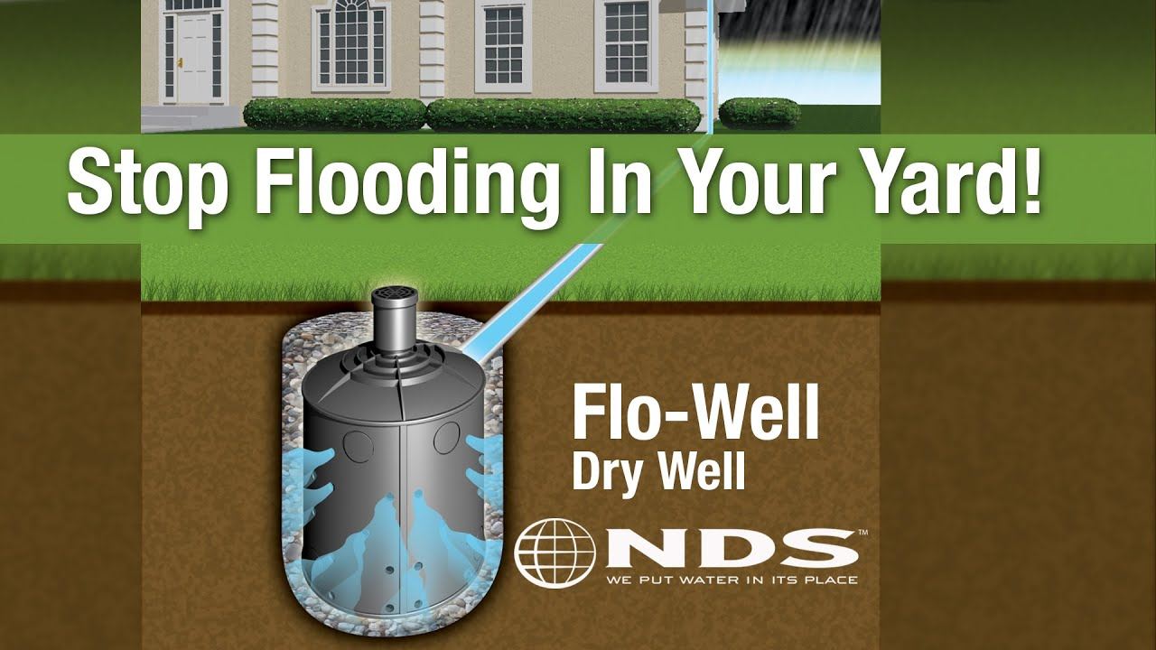How To Install Nds Flowell Dry Well Drainage System Youtube Old Home Electrical Wiring