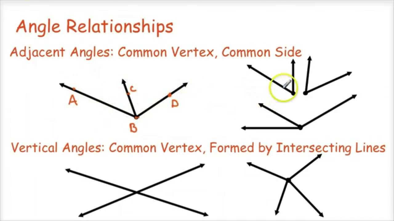 Geometry angle relationships youtube geometry angle relationships ccuart Gallery