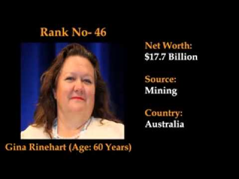 Top 100 Richest People In The World 2014