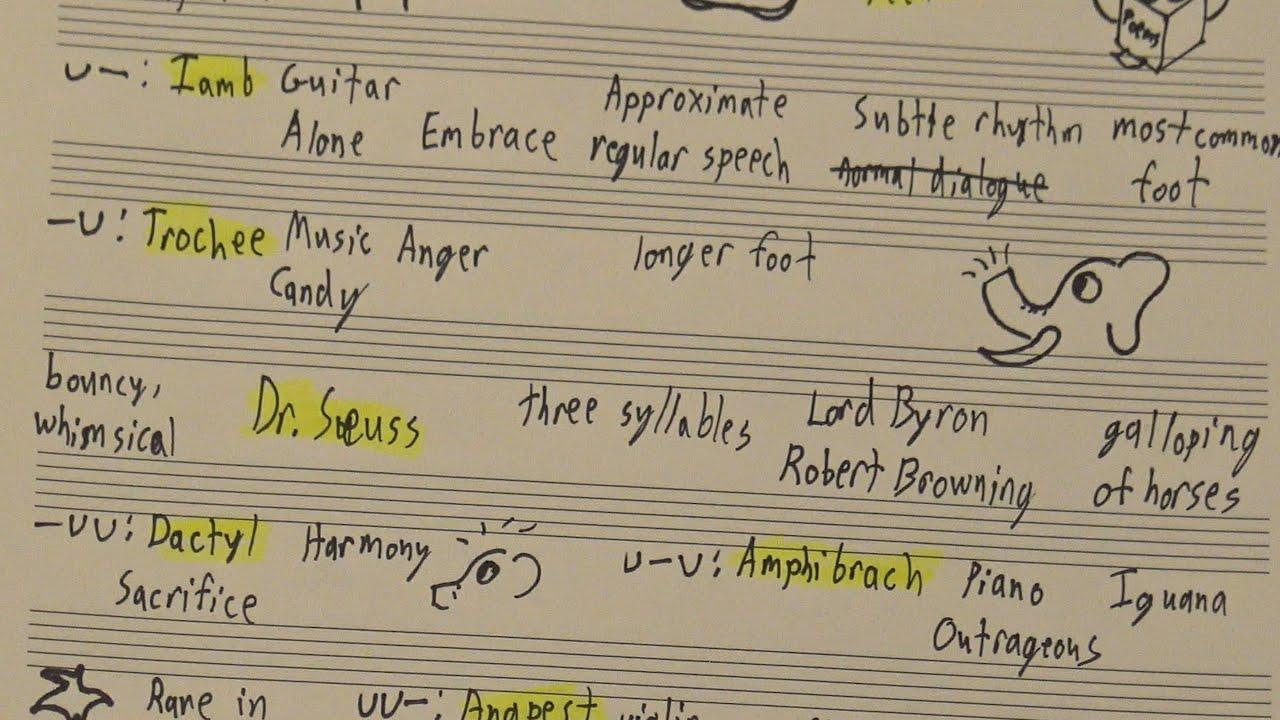 The Secret To Writing Lyrics - YouTube