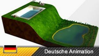 Pumpspeicherkraftwerk (3D-Animation)