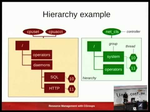 Resource allocation using cgroups - YouTube