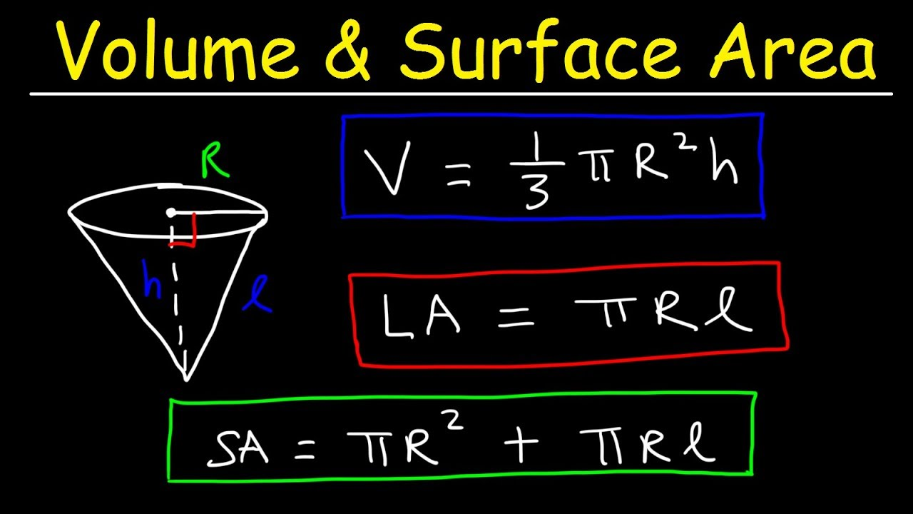 Volume And Surface Area Of A Cone Lateral Area Formula Basic Geometry Youtube