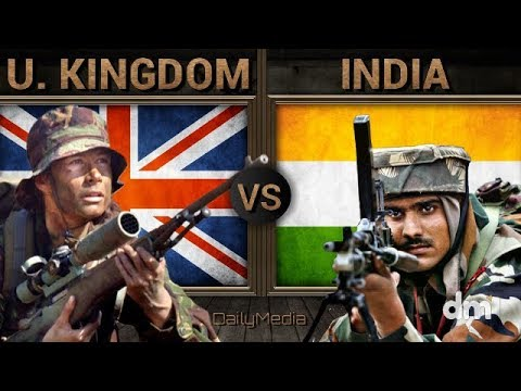 United Kingdom vs India - Army/Military Power Comparison 201