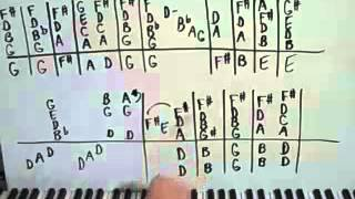 Piano Lesson Just The Way You Are Billy Joel Shawn Cheek Tutorial