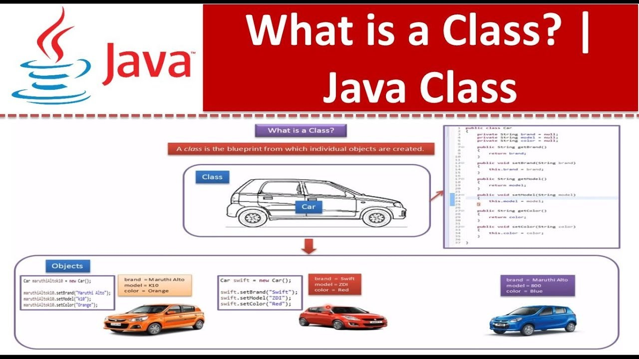 Java Tutorial  Java Class  What Is A Class?  Youtube. Wedding Attire Black Tie Optional. Best Website To Buy A Wedding Dress. Wedding Card Poems Verses. Wedding Reception Menu Suggestions. The Knot Wedding Website Registry. Our Wedding Website Rsvp. Wedding Cakes Nc. Wedding Gifts Cyprus