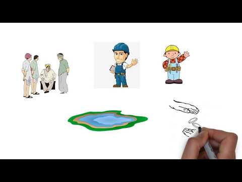 Difference Between self Employment And Business (HINDI)