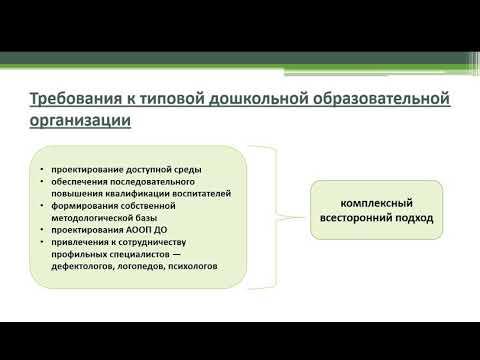 ФГОС дошкольного образования для детей с ОВЗ