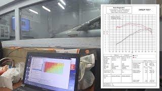 Настройка Мотора 1.6 (G4fc) Gamma До 138лс