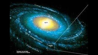 Где находится Земля в галактике? документальный фильм про космос