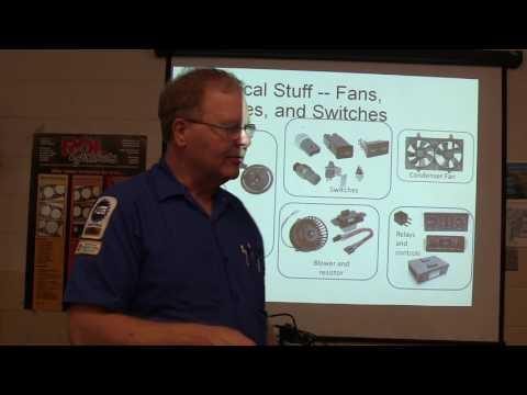HVAC Basics and Troubleshooting